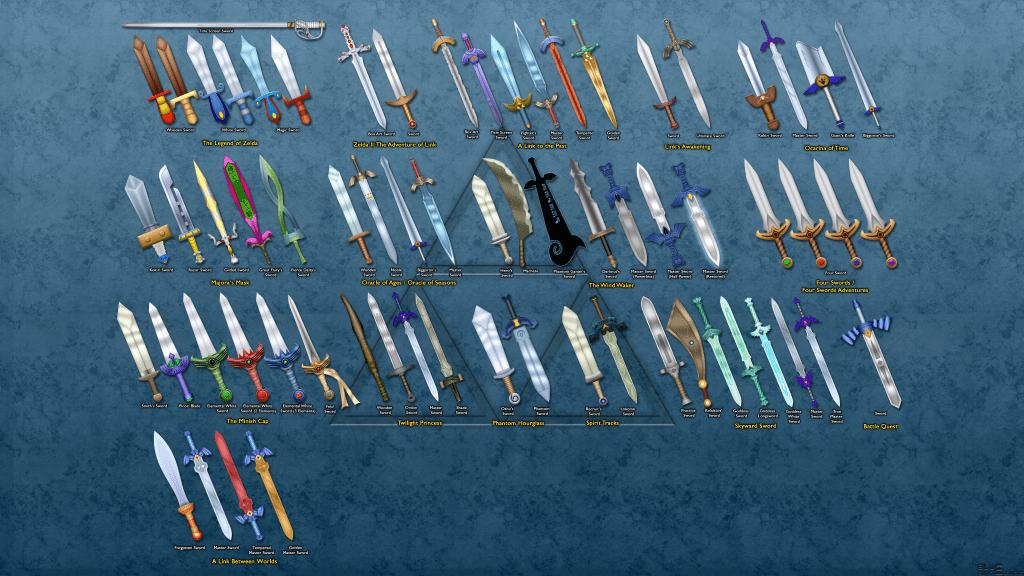 Link's swords
